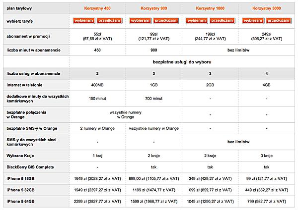 Ceny iPhone 5 Orange biznesowi