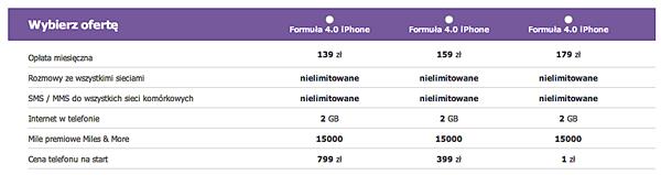 Ceny iPhone 5 w Play