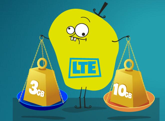 LTE już dostępne w nju mobile