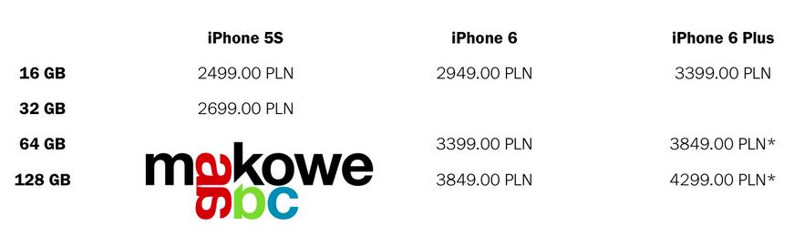 iphone-6-plus-ceny-w-polsce