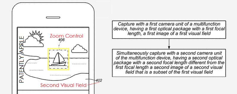 iphone-zoom-optyczny-patent