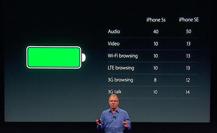 bateria-iphone-se-5s