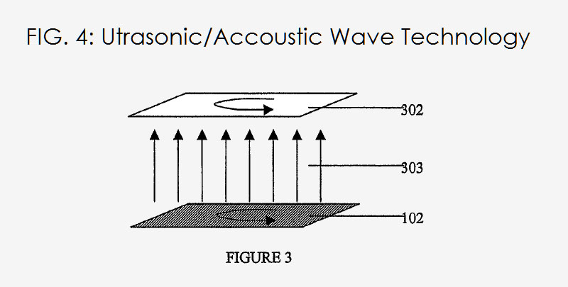 ultrasonic-touch-id
