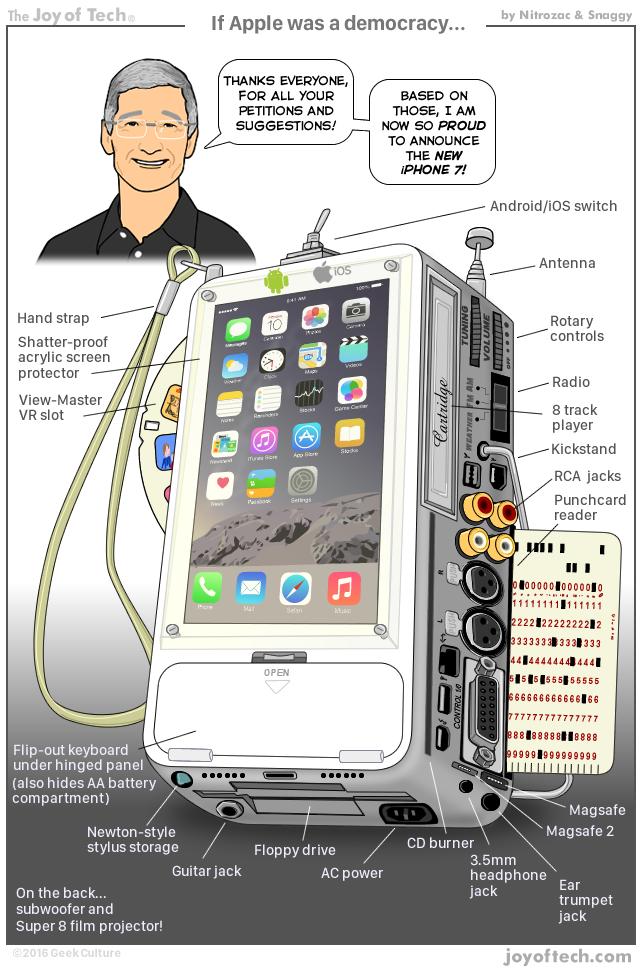 iphone-democracy