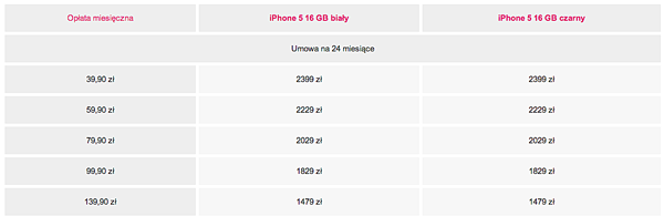 iPhone 5 w T-Mobile 24 miesiące