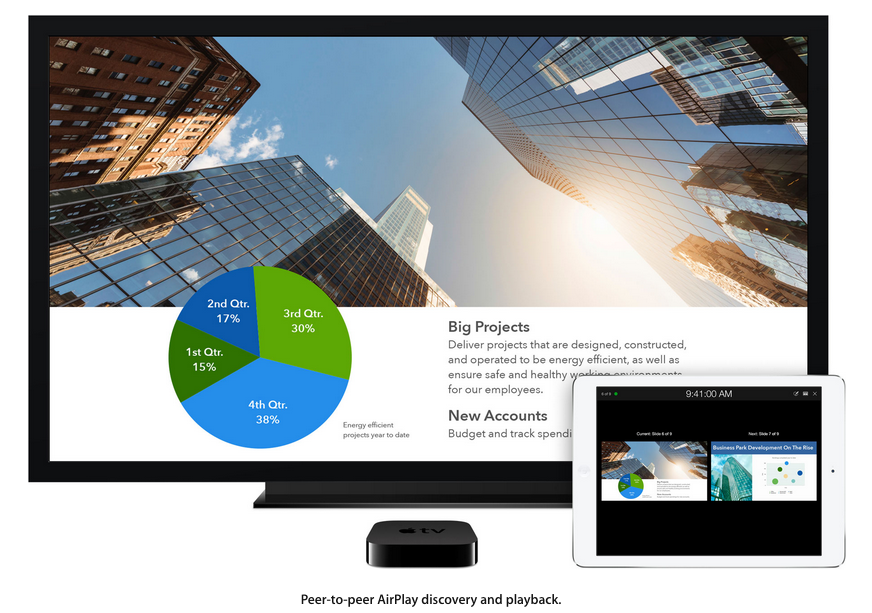 peer-to-peer-airplay-apple-tv-ios-8