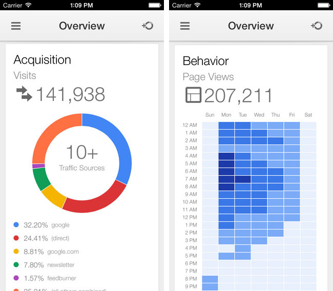 google-analytics-iphone-app