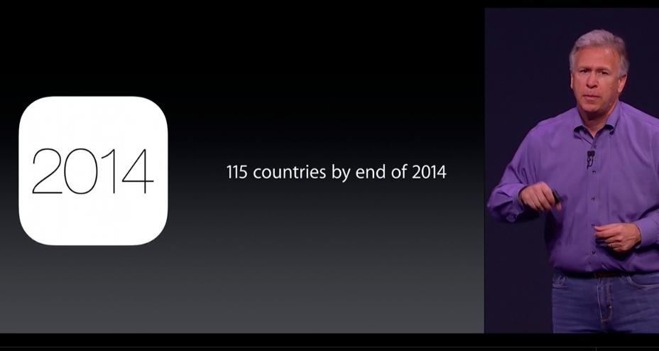 Dostępność iPhone 6