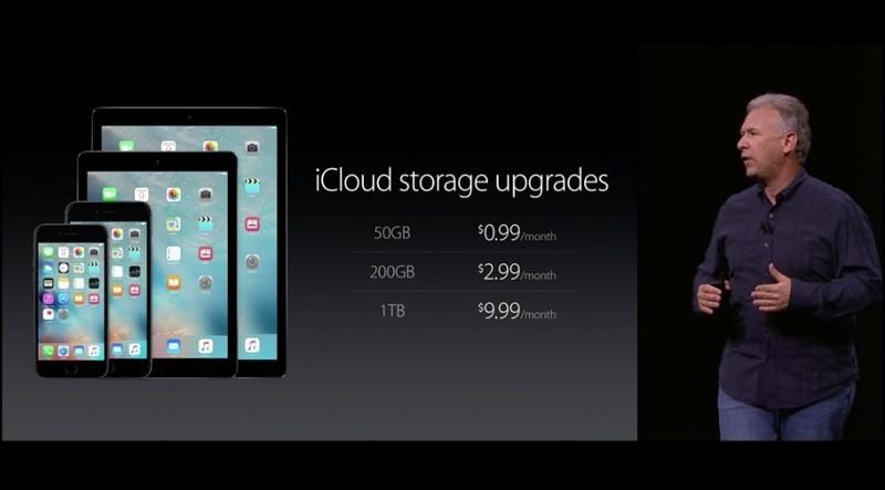 nowe_ceny_icloud_storage