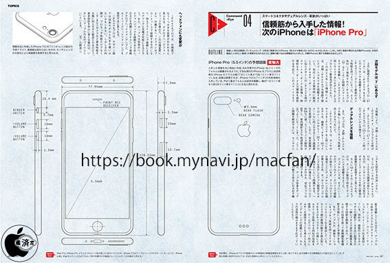 iphone-pro-schem