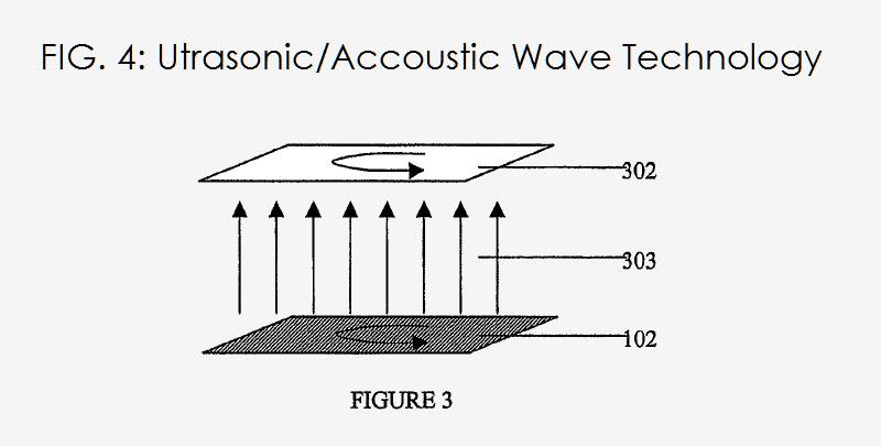 ultrasonic-touch-id