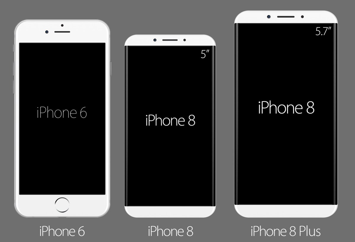 iphone-8-rozmiary