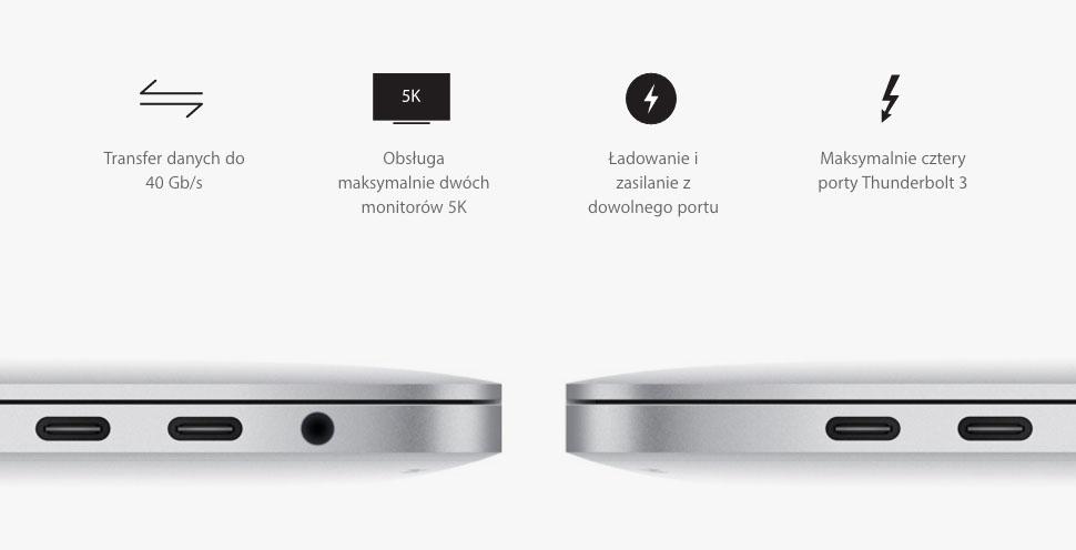 mac-porty