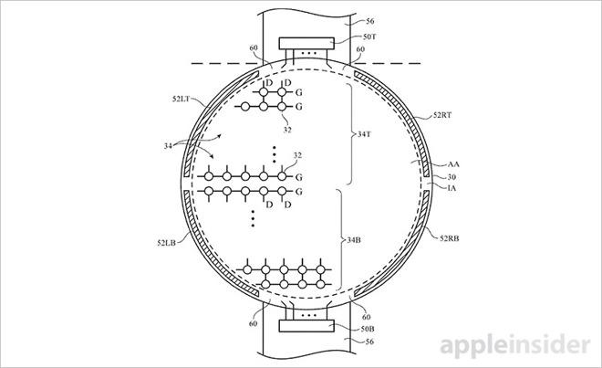 circular-device